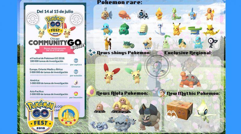 Pokemon GO Fest Detail
